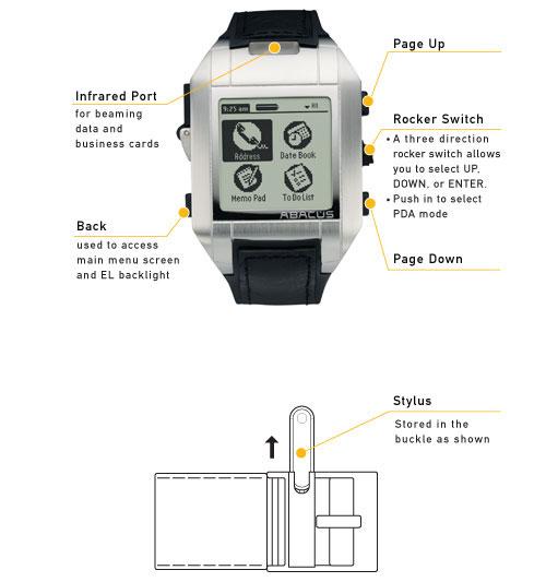 Features Diagram