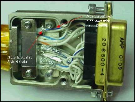 Gal Wc Wireshort