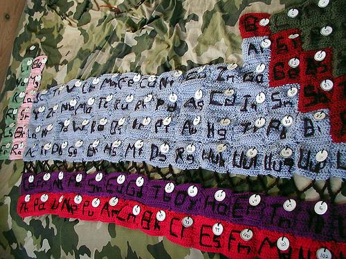 CrochetPeriodic.jpg