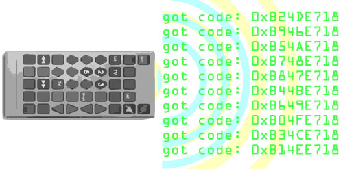 Universal Remote Code