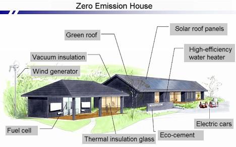 zero_emission_house_1.jpg