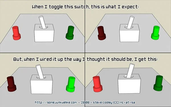 spdt switch wiring explained make 6 prong toggle switch diagram wiring a spdt toggle switch #4