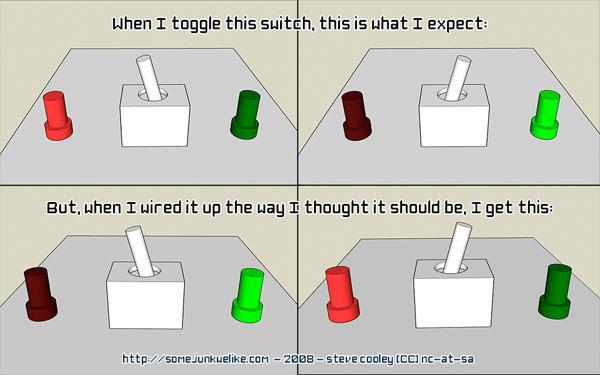 spdt switch wiring explained make rh makezine com spst switch wiring guitar spdt switch wiring diagram push pull