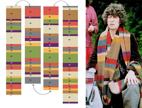 Doctor Who Scarf Guides Make