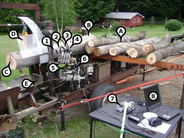 woodprocessorControls.JPG