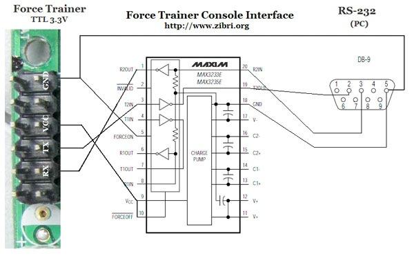 forcetrainerhack_cc.jpg