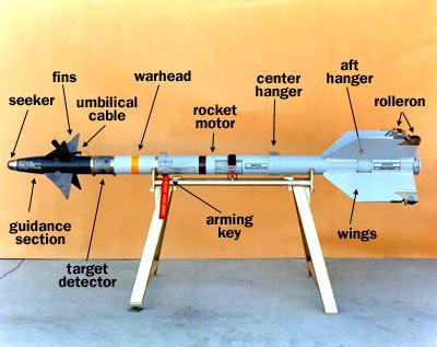 sidewinder-diagram.jpg