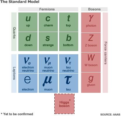 48074749 Standard Model2 466