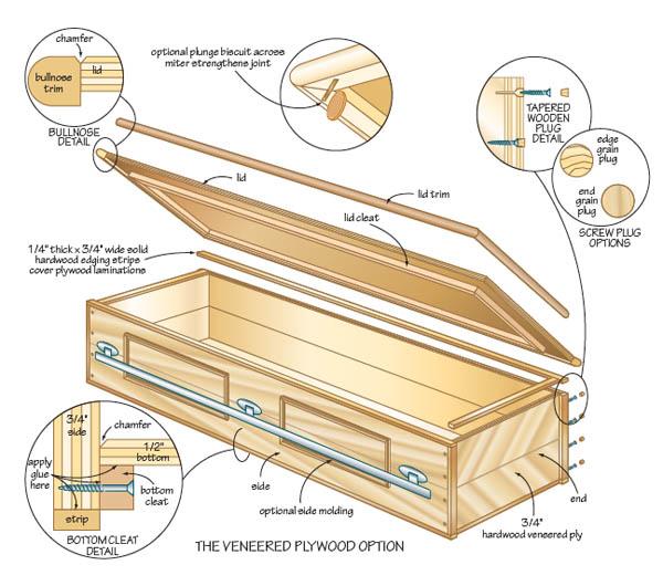 DIY coffin-making | Make: