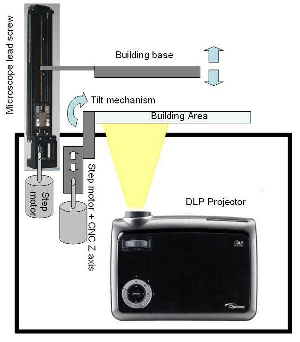 DLP diagram.jpg