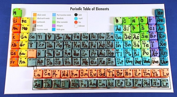 cupcakeperiodictable