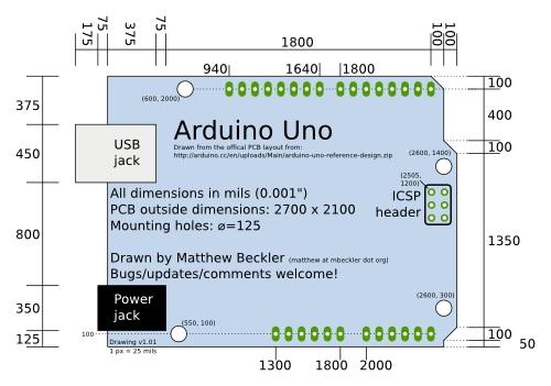 Arduino Uno Drawing 500X351