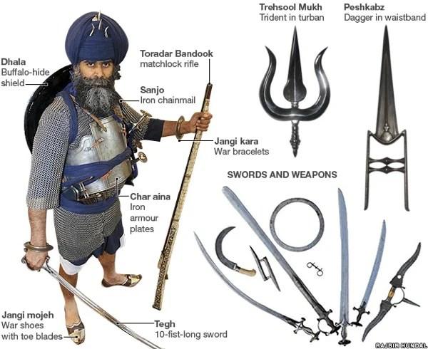56339409 Sikh Warrior624X510