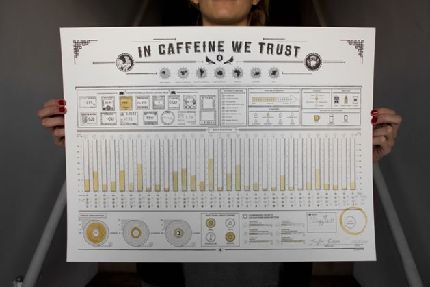 in_caffeine_we_trust_poster.jpg