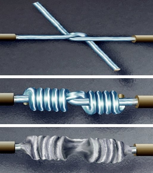 How-To: Splice Wire to NASA Standards | Make: