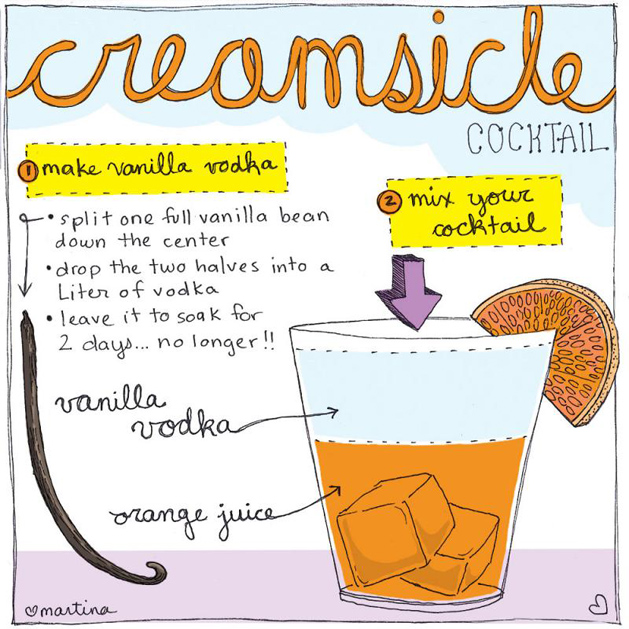 cocktails-creamsicle.jpg