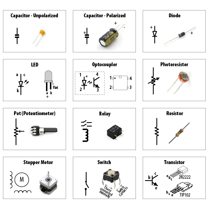 Common Schematic Symbols Electronics Electrical Wiring Diagrams