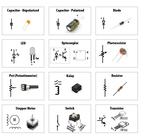 Common parts and their schematic symbols