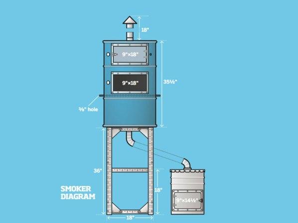 make32 nellie bly smoker diagram