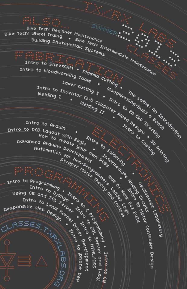 txrx_spring2013_poster