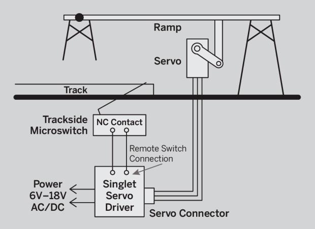 Skill Builder — Servo Controllers | Make: