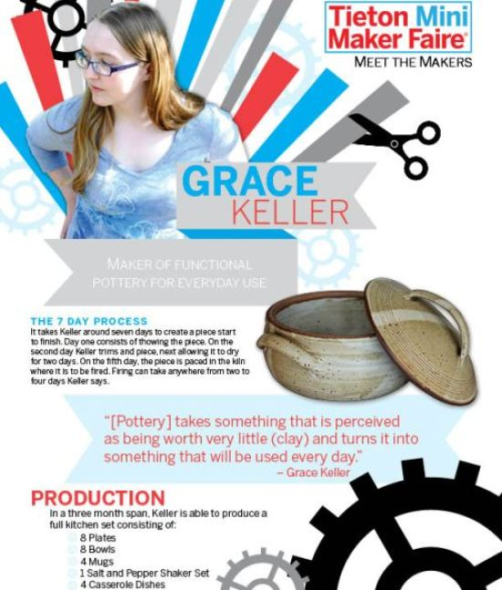 MT grace-keller-profile