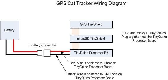 Gps Cat Tracker