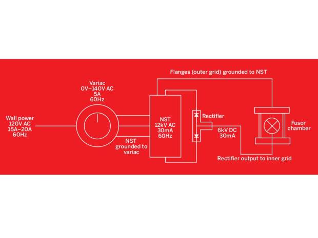 Learn How to Build a Nuclear Fusor