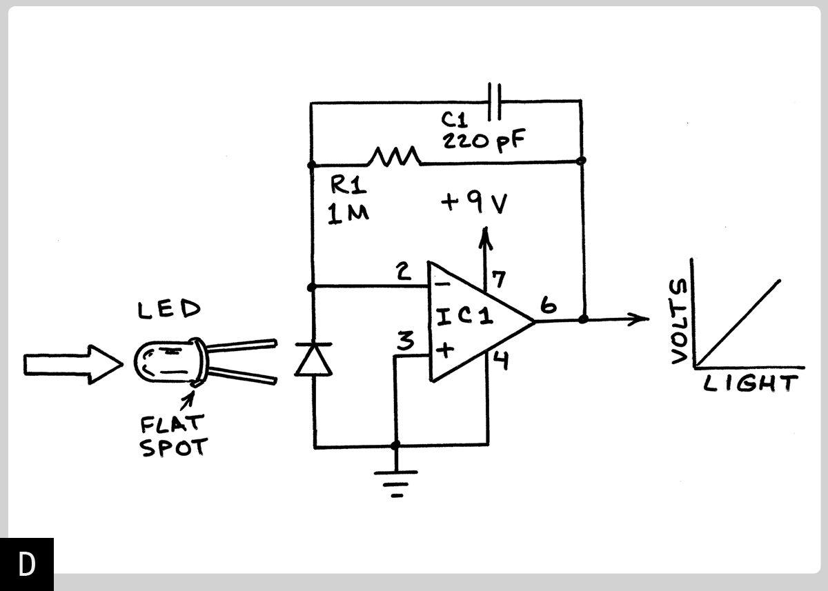 How To Use Leds Detect Light Make Schematic Of Basic Strobe Circuit Most Silicon Photodiodes So Theyre More Likely Require Amplification Inexpensive Operational Amplifiers Are Ideal Figure D Shows A Simple