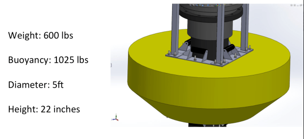 CAD model of buoy tower to determine placement of bolts and all-thread