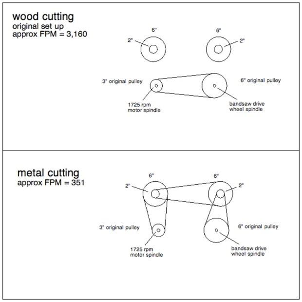 bandsaw speed reducing diagram