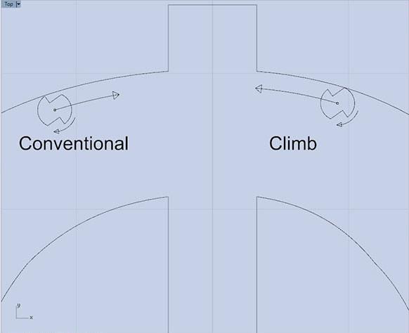 cpClimb_vs_Conventional