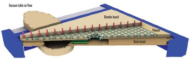 Vacuum-Table-Air-Flow-Diagr
