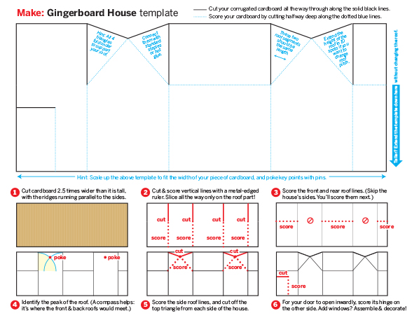 GingerboardHouse-template