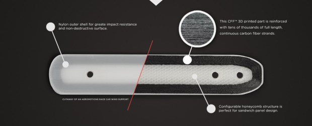 Explanation of the MarkForged process, from their site.
