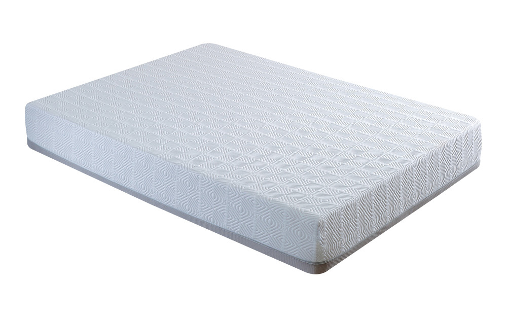 Memory Zone Pocket 2000 Mattress   Mattress Online Product options