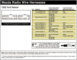 626 Stereo Wiring Diagram  Page 2  Audio & Electronics