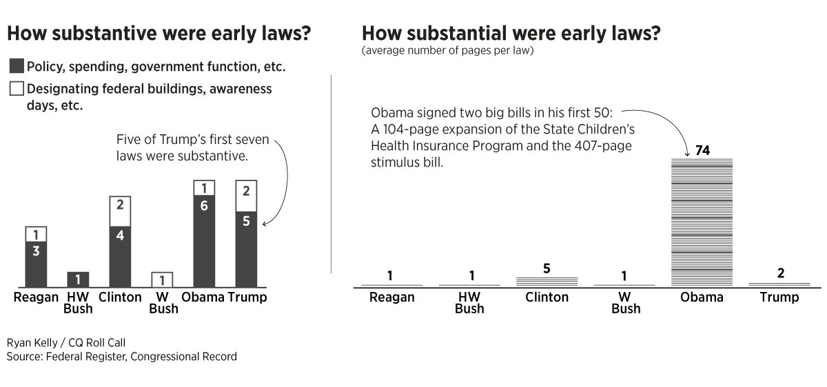 50Days-laws