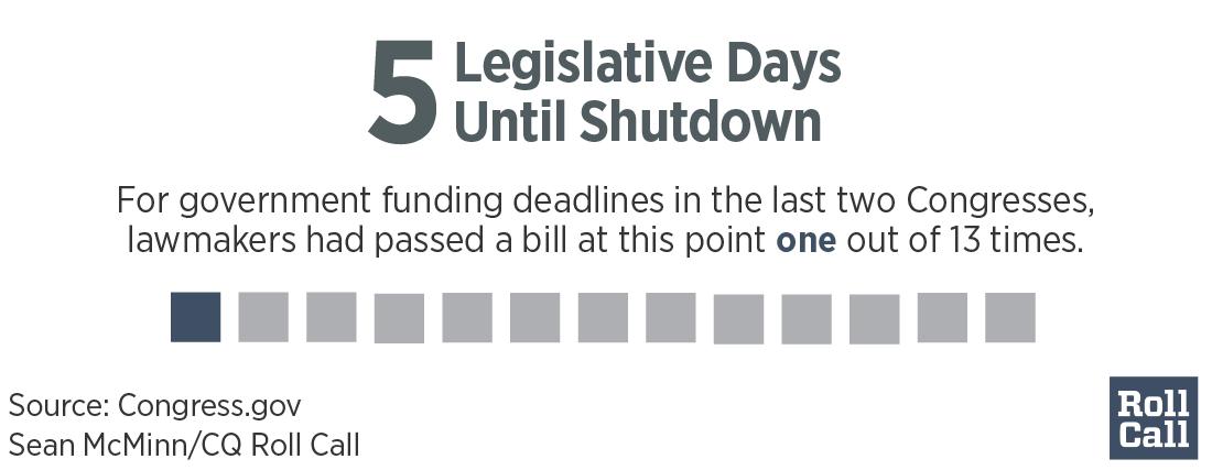 Monday-shutdown-timing-rc