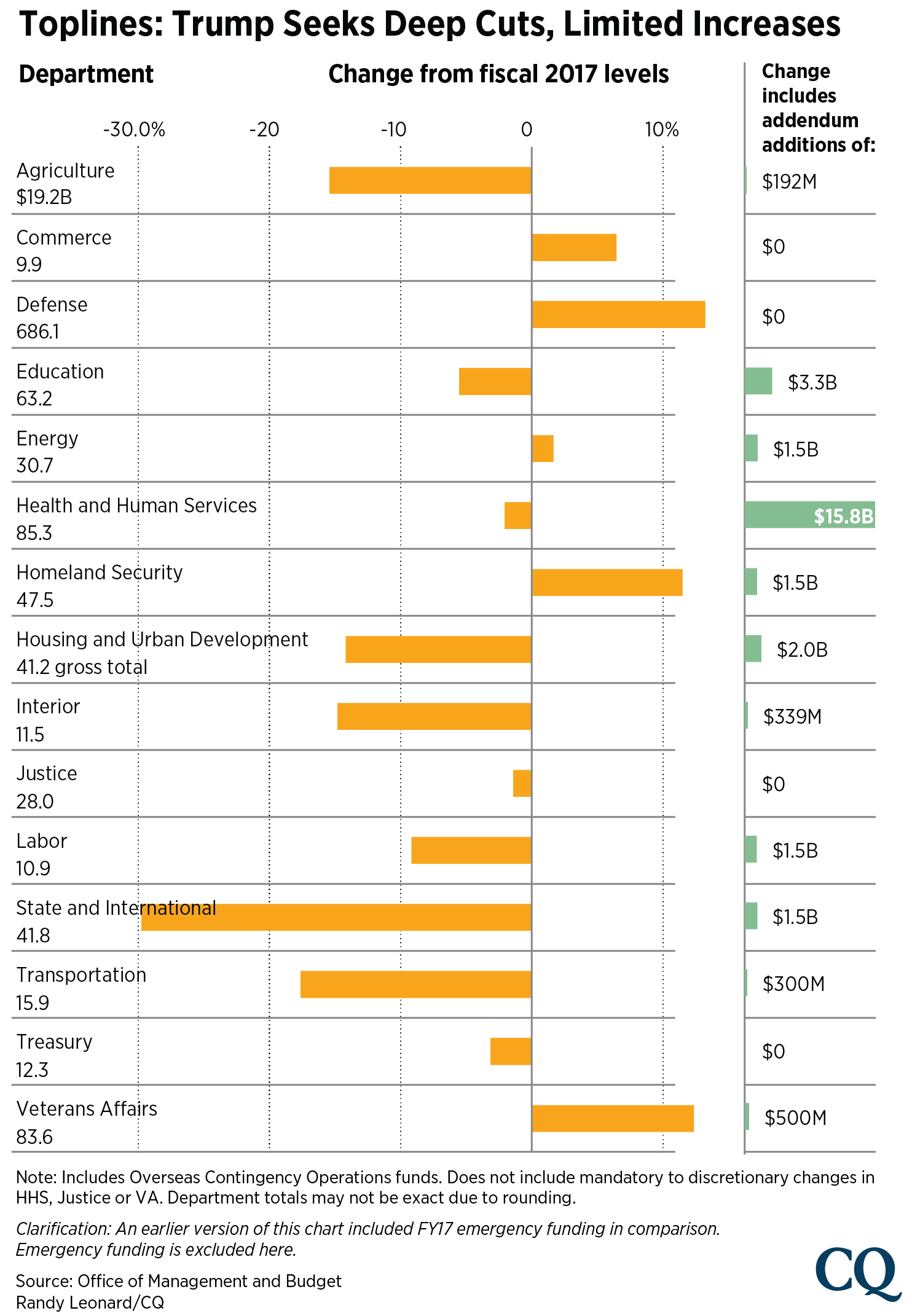 Budget 2019 WEB-01