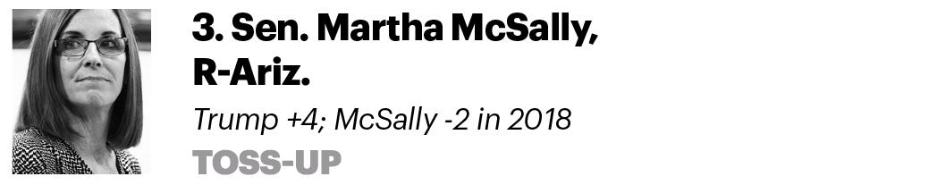3. Sen. Martha McSally, R-Ariz. Trump +4; McSally -2 in 2018 Toss-up