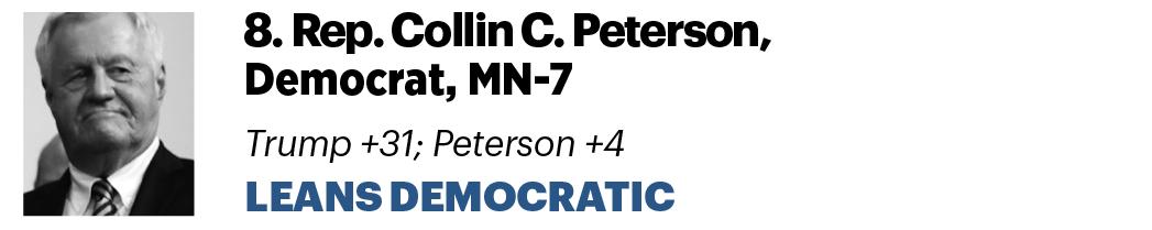 8. Rep. Collin C. Peterson, D-Minn. Trump +31; Peterson +4 Leans Democratic