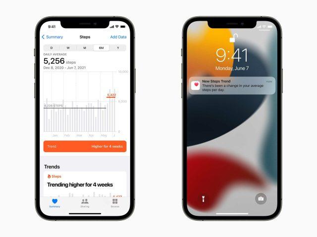 ios health app trends scaled