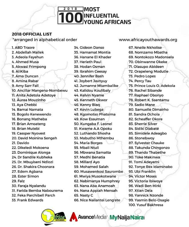 Most Influential Young Africans 2018 (2).jpeg