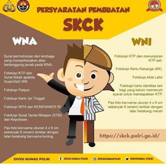SKCK Online buat WNI dan WNA berbeda syaratnya lho Apa Itu SKCK dan Fungsinya, Begini cara mengurusnya Secara online