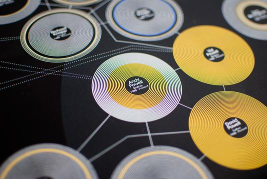 04c5911629806d46a0bc0b8327fd4ae6 A designer's guide to printing a poster Random