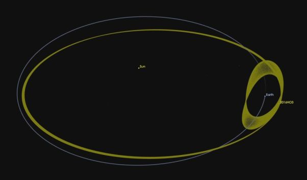 The asteroid 2016 HO3 has an orbit around the sun that keeps it as a constant companion of Earth.