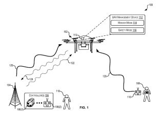 Amazon's drone would immediately sense if its connection with its primary controller has gone offline| Credit: USPTO