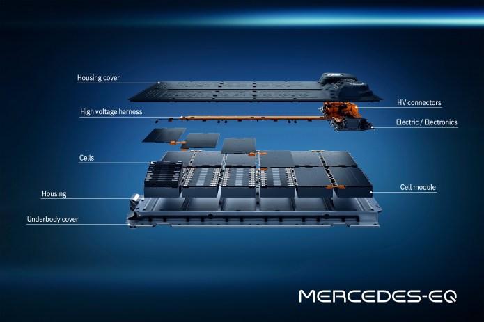 Mercedes-Benz EQS pre-production photos