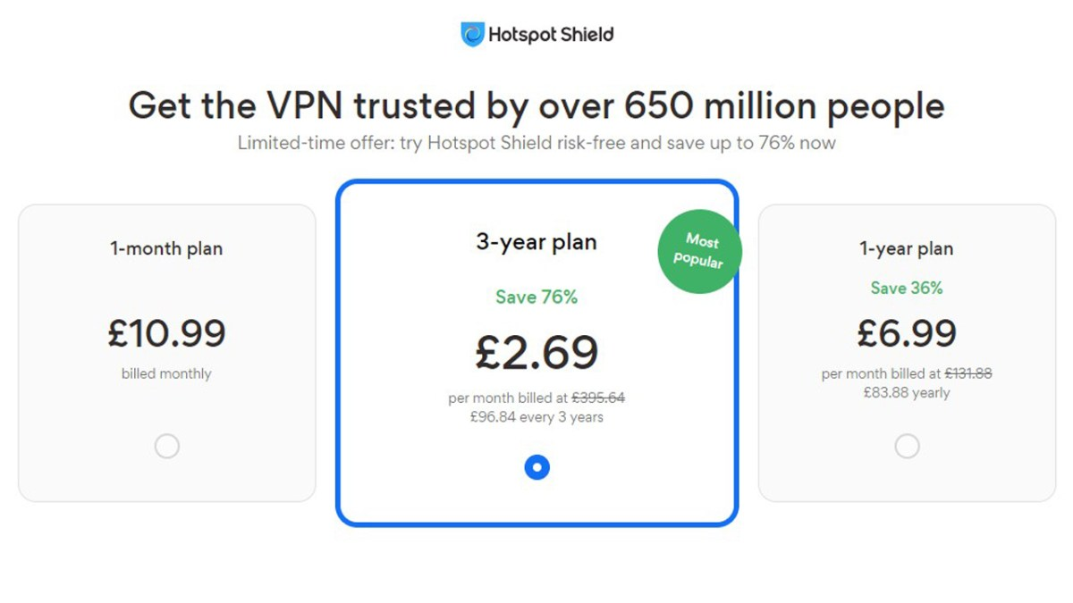 Hotspot Shield review - pricing